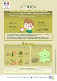 infographie_pollens_gp